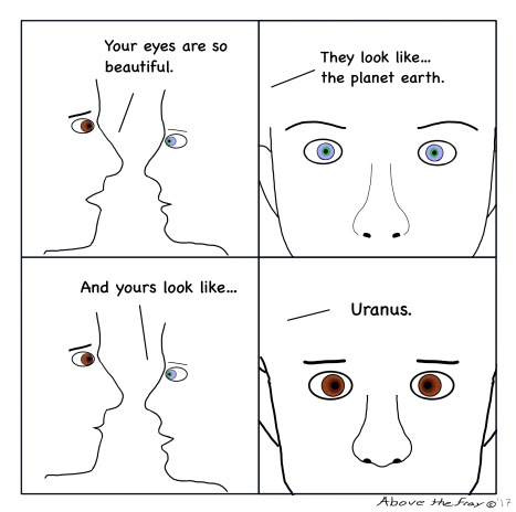 Eyes are planets